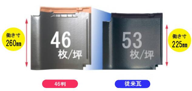 46%e5%88%a4%e7%89%b9%e5%be%b4